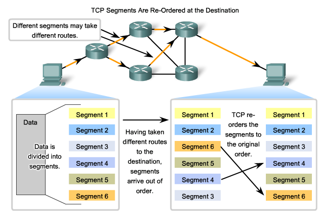 tcp_reassembly